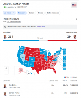 Day 233 - Election 2020 Continues